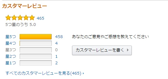 【自演】ASKAのアルバムに星5が440件以上の高評価! → ASKA「実は僕が全部書きました」と告白